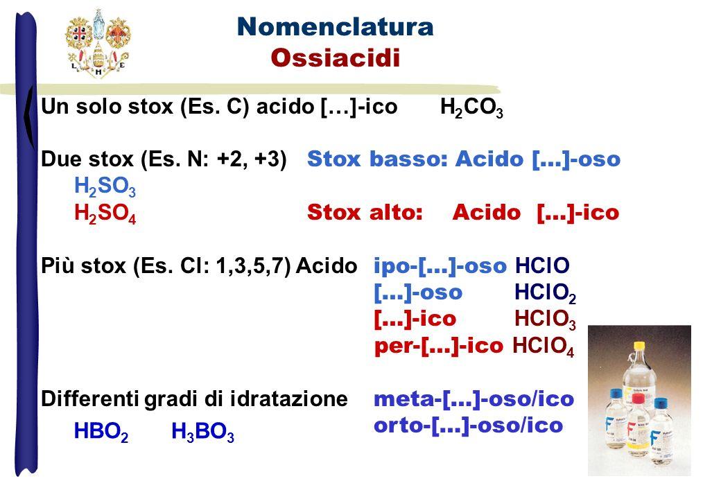 Nomenclatura Ossiacidi Un solo stox (Es. C) acido […]-ico H2CO3